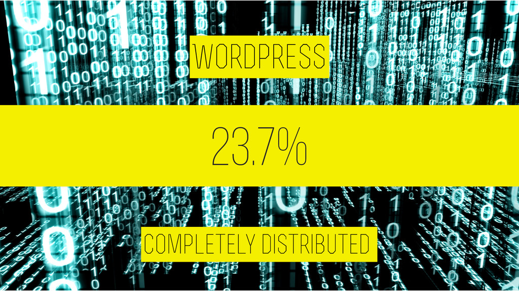 Wordpress completely distributed 23.7%