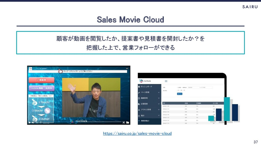 顧客が動画を閲覧したか、提案書や見積書を開封したか?を 把握した上で、営業フォローができる S...