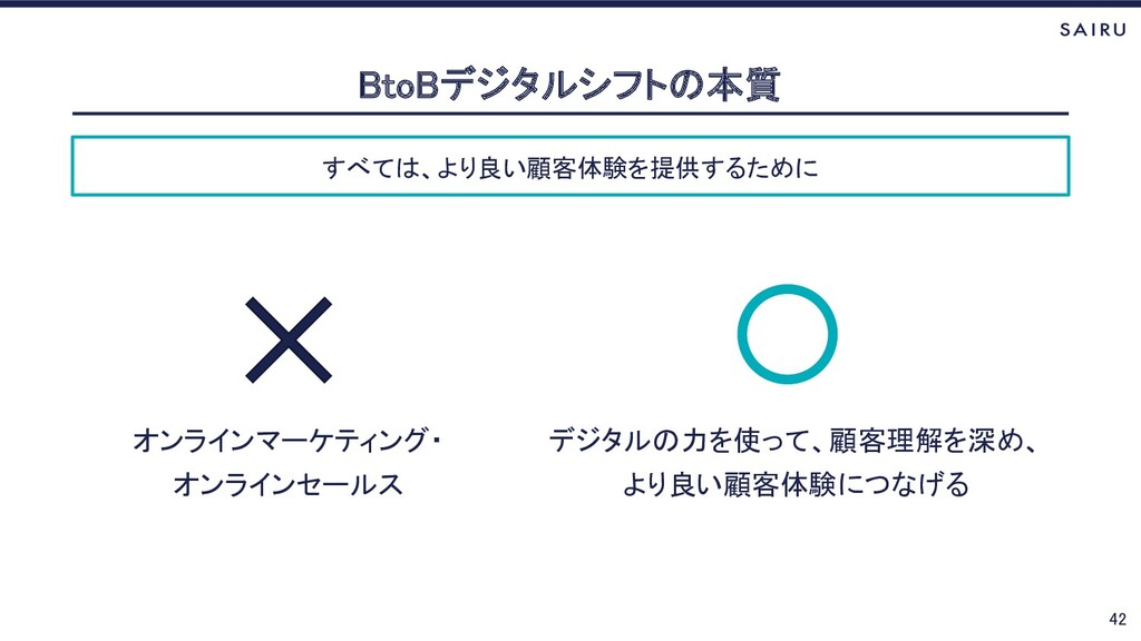 すべては、より良い顧客体験を提供するために BtoBデジタルシフトの本質 42 デジタルの力を...