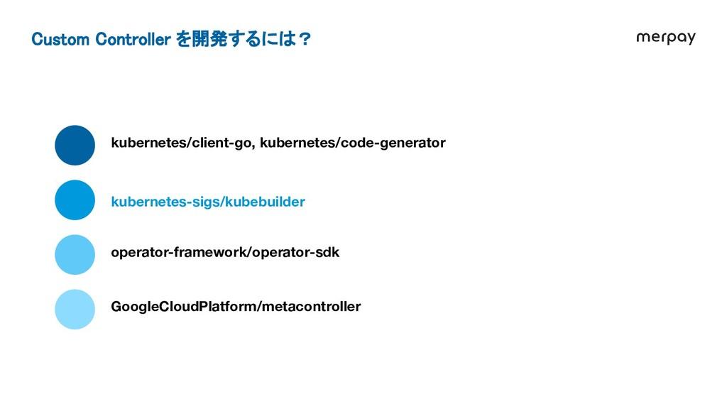 kubernetes/client-go, kubernetes/code-generator...