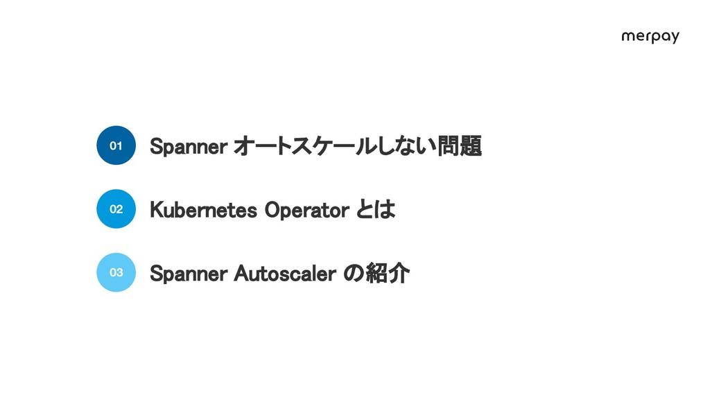 Spanner オートスケールしない問題 Kubernetes Operator とは S...