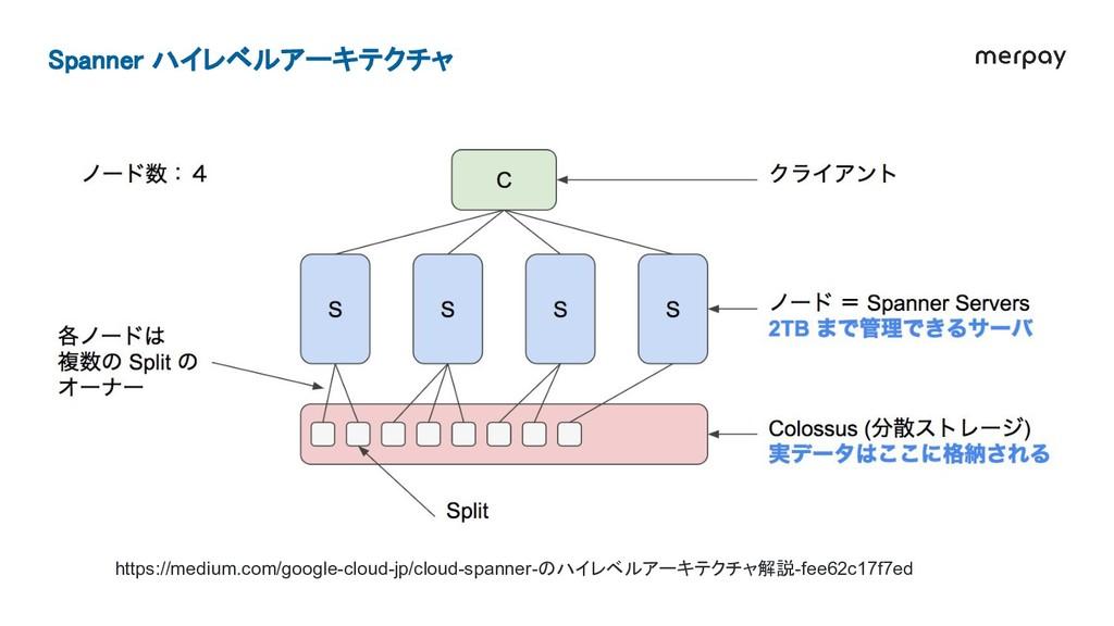 https://medium.com/google-cloud-jp/cloud-spanne...