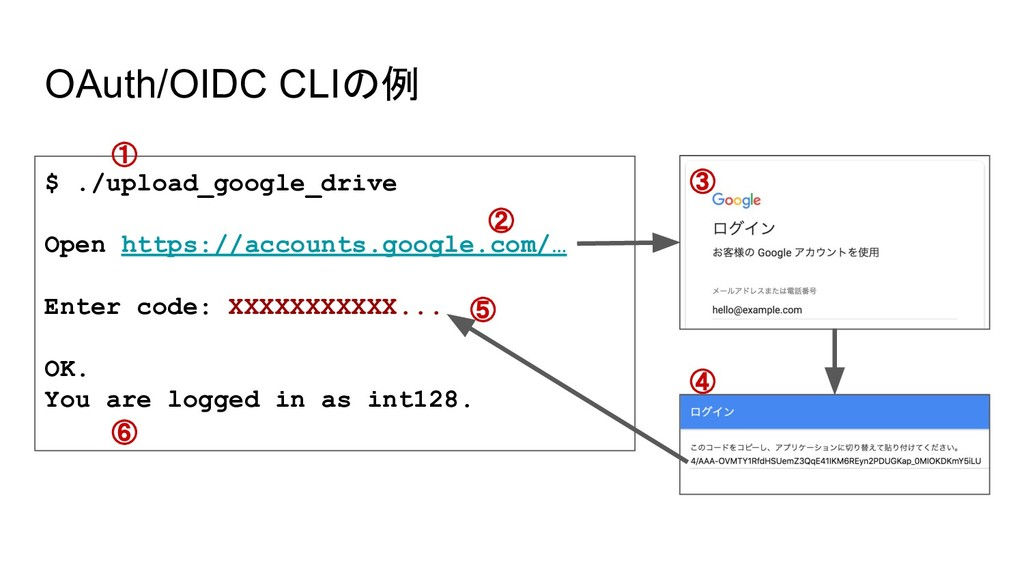 OAuth/OIDC CLIの例 $ ./upload_google_drive Open h...