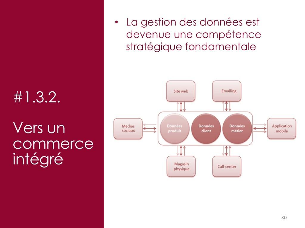 30 #1.3.2. Vers un commerce intégré • La gestio...