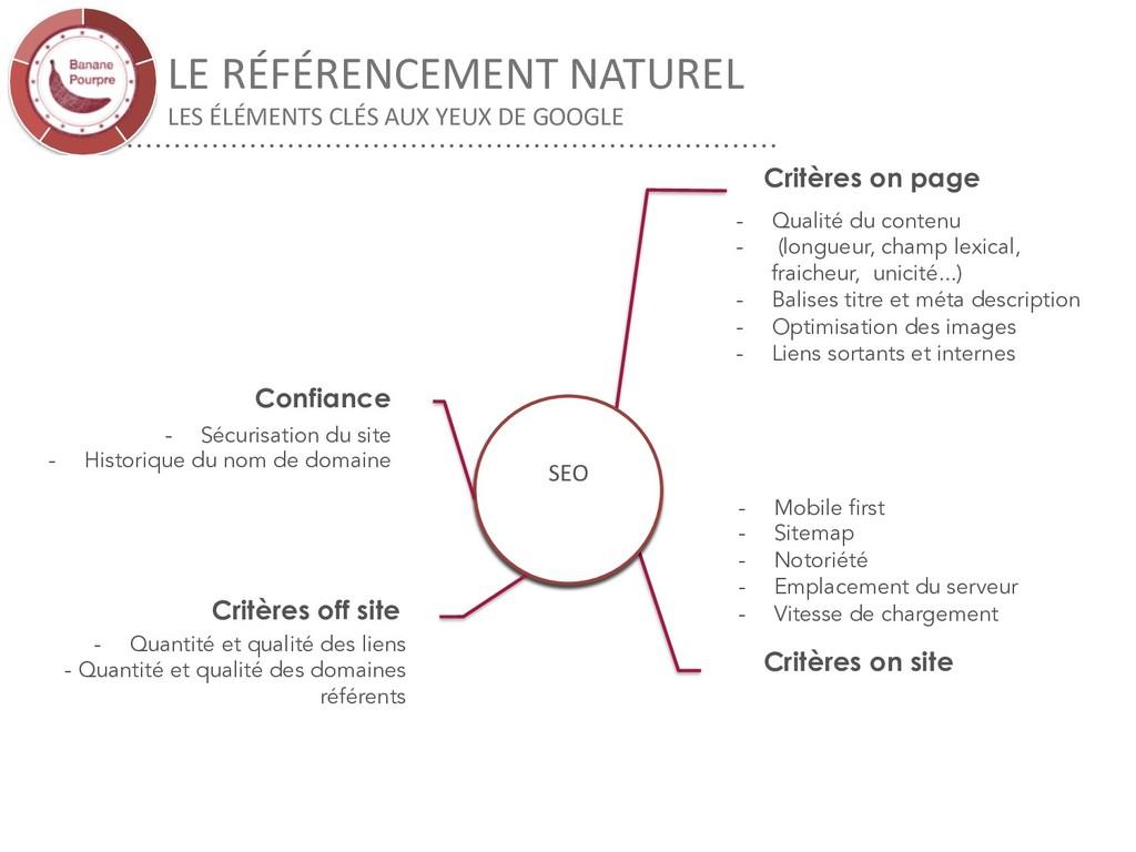 LE RÉFÉRENCEMENT NATUREL LES ÉLÉMENTS CLÉS AUX ...