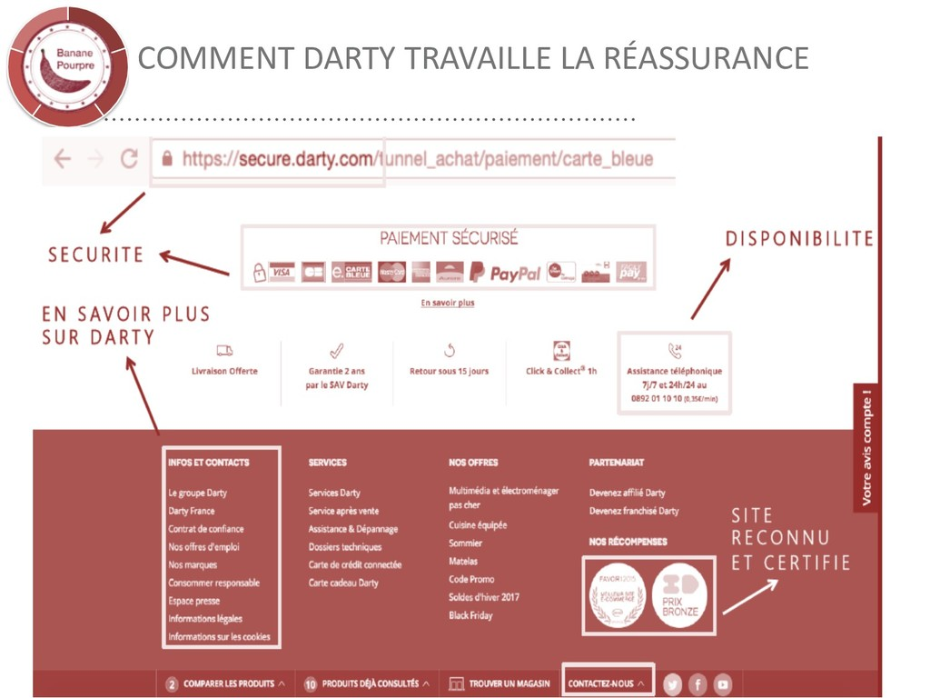 COMMENT DARTY TRAVAILLE LA RÉASSURANCE