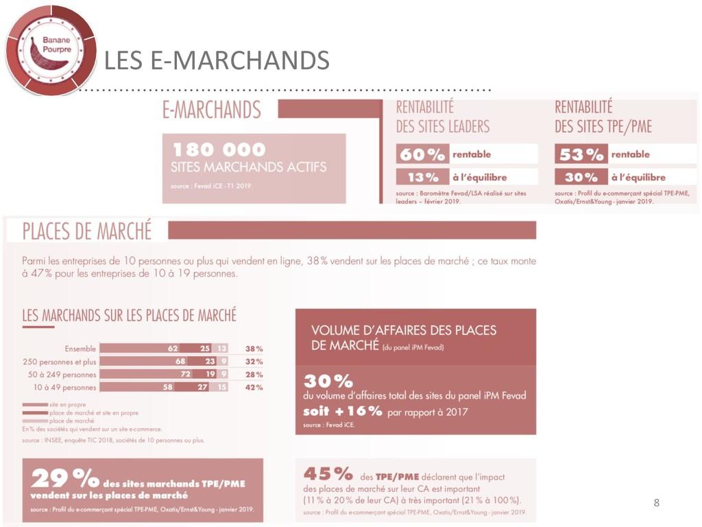 LES E-MARCHANDS 8
