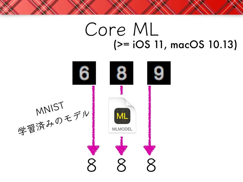 $PSF.- (>= iOS 11, macOS 10.13) ɹɹ ./*45 ֶ...