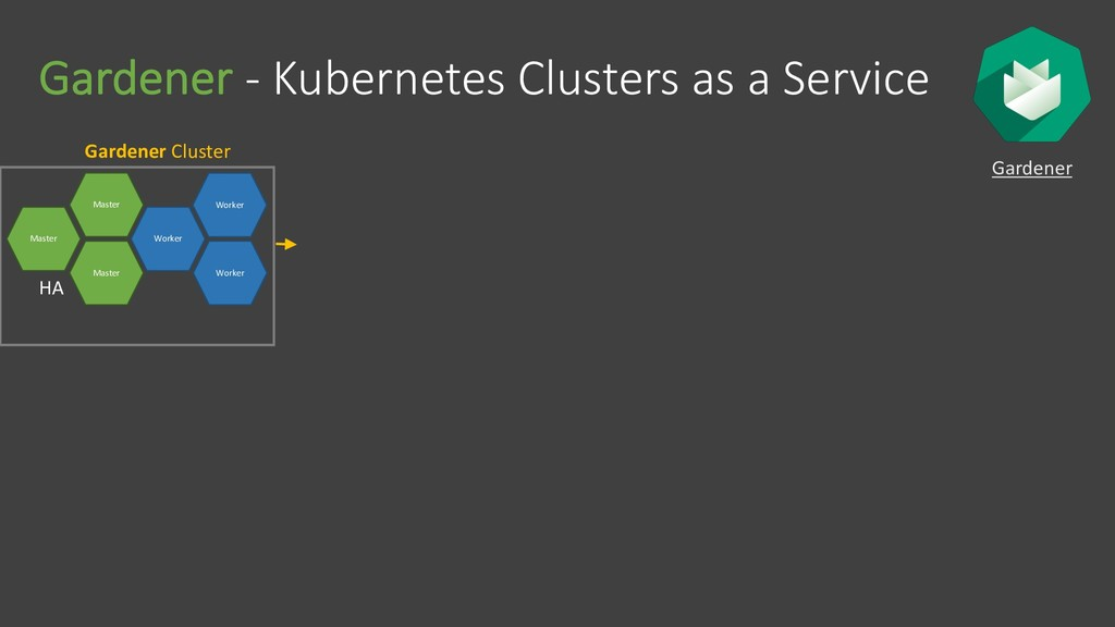Gardener - Kubernetes Clusters as a Service Wor...