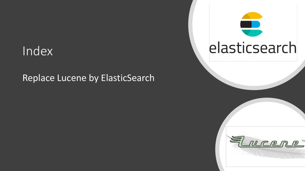 Index Replace Lucene by ElasticSearch