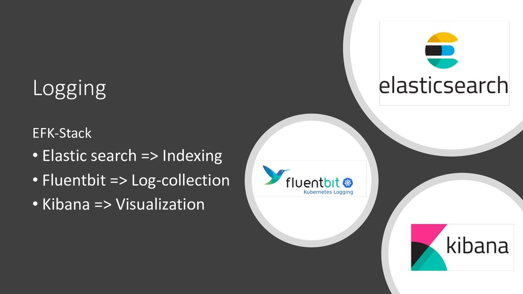 Logging EFK-Stack • Elastic search => Indexing ...