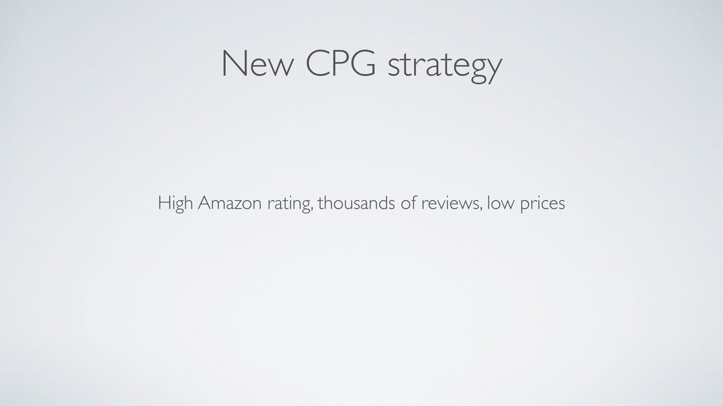 High Amazon rating, thousands of reviews, low p...