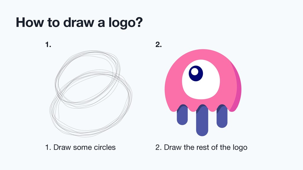 How to draw a logo? 1. 1. Draw some circles 2. ...