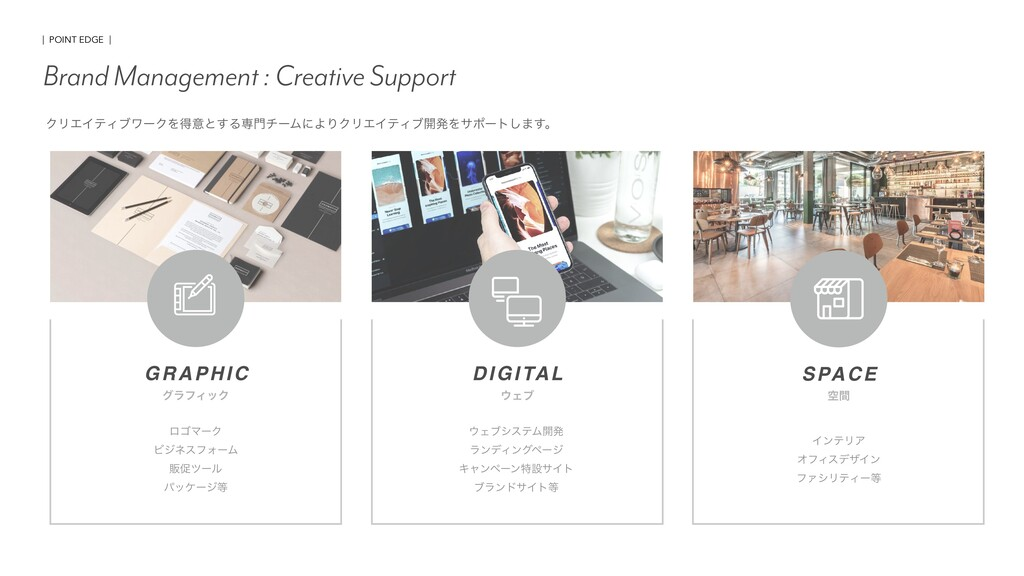 Brand Management : Creative Support GRAPHIC DIG...