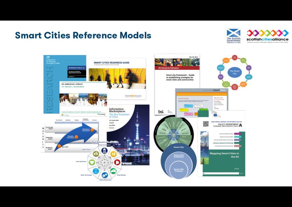 Smart Cities Reference Models