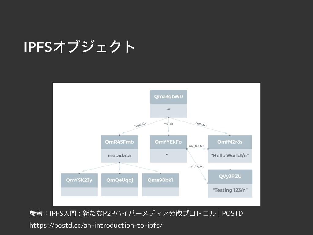 IPFSΦϒδΣΫτ 参考:IPFS入門 : 新たなP2Pハイパーメディア分散プロトコル   ...