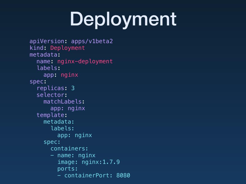 Deployment apiVersion: apps/v1beta2 kind: Deplo...