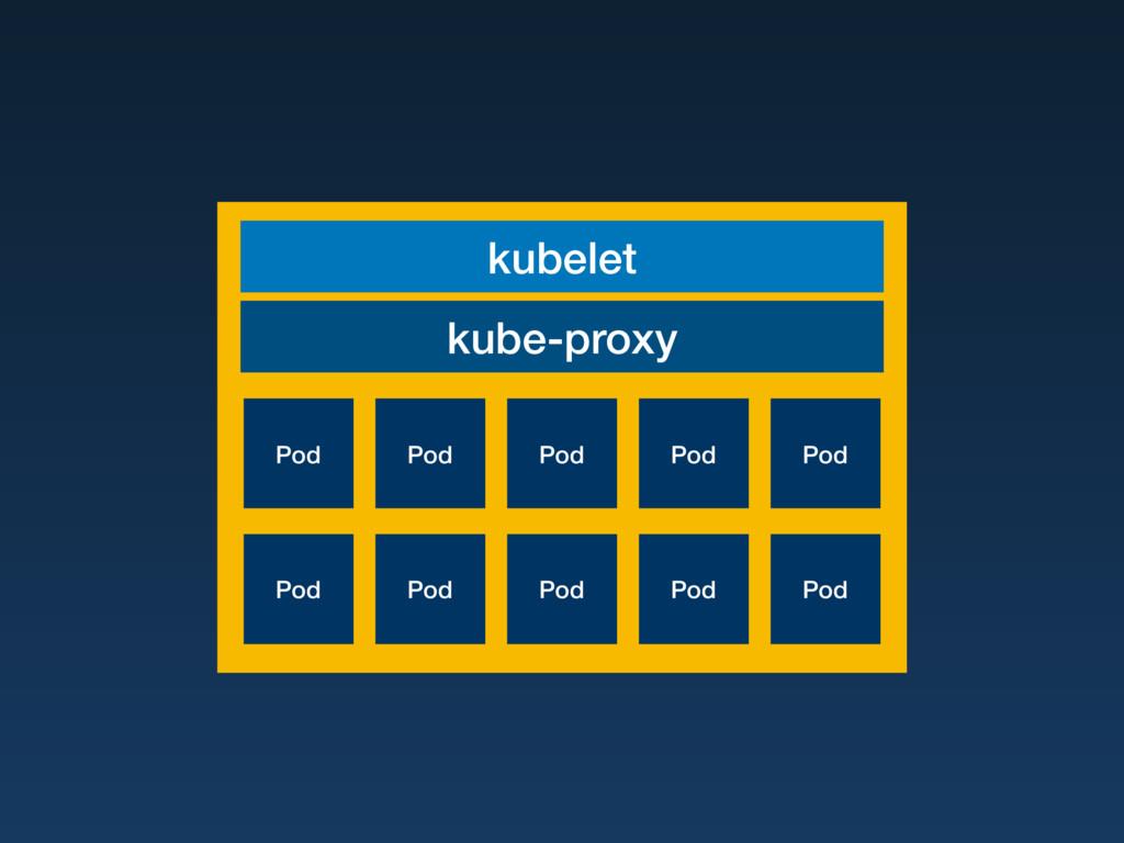 kubelet kube-proxy Pod Pod Pod Pod Pod Pod Pod ...