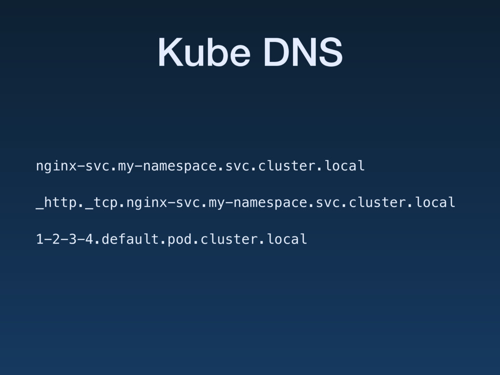 Kube DNS nginx-svc.my-namespace.svc.cluster.loc...