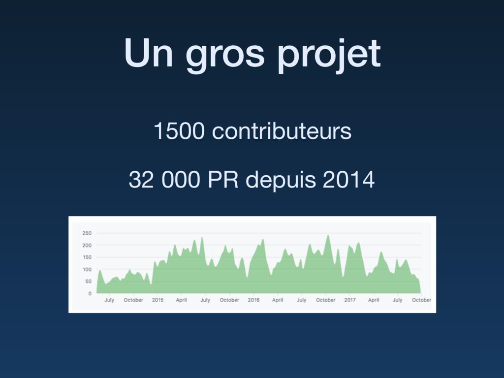 Un gros projet 1500 contributeurs  32 000 PR de...