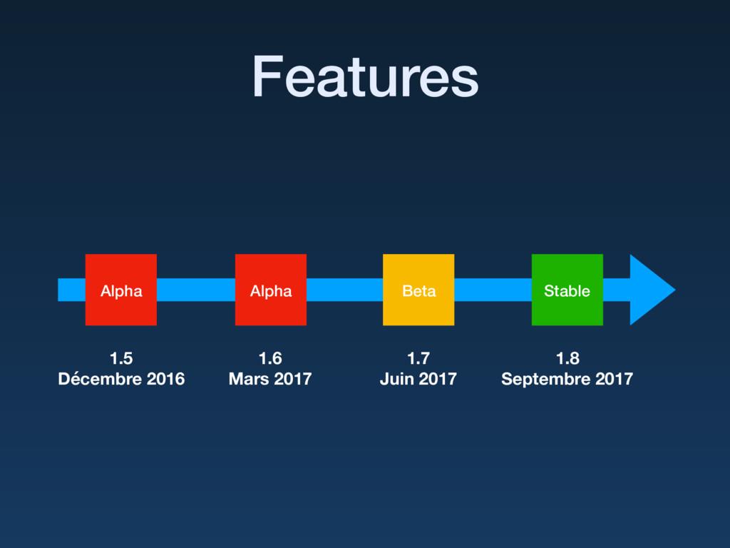 Features Alpha 1.5 Décembre 2016 Beta 1.7 Juin ...