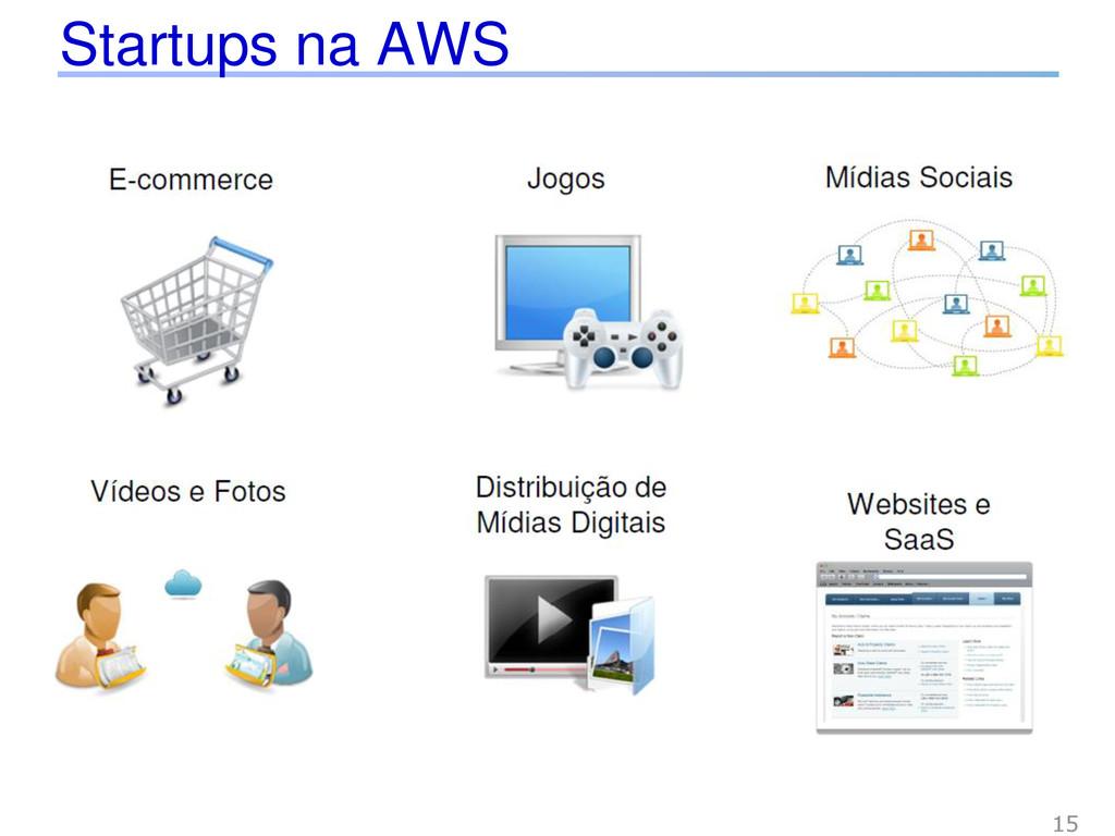 Startups na AWS 15