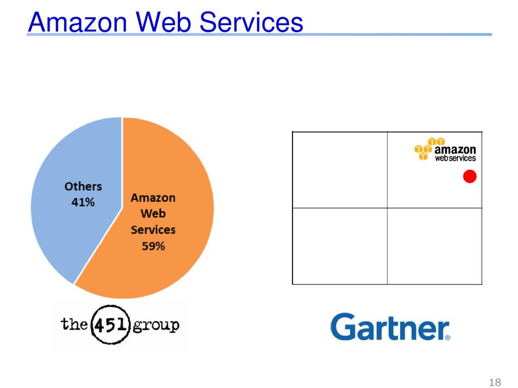 Amazon Web Services 18