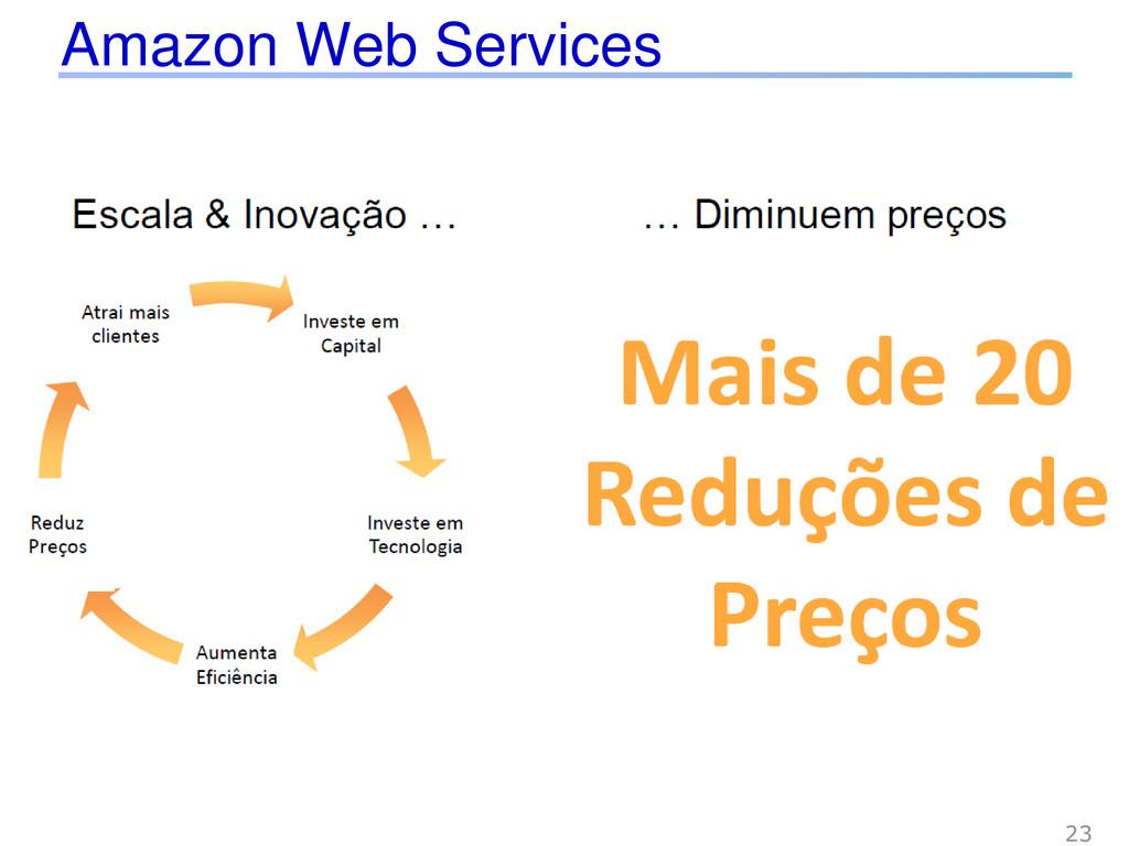 Amazon Web Services 23