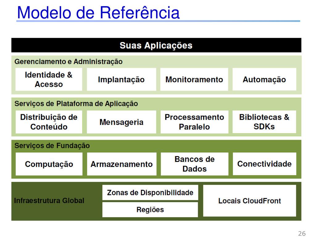 Modelo de Referência 26