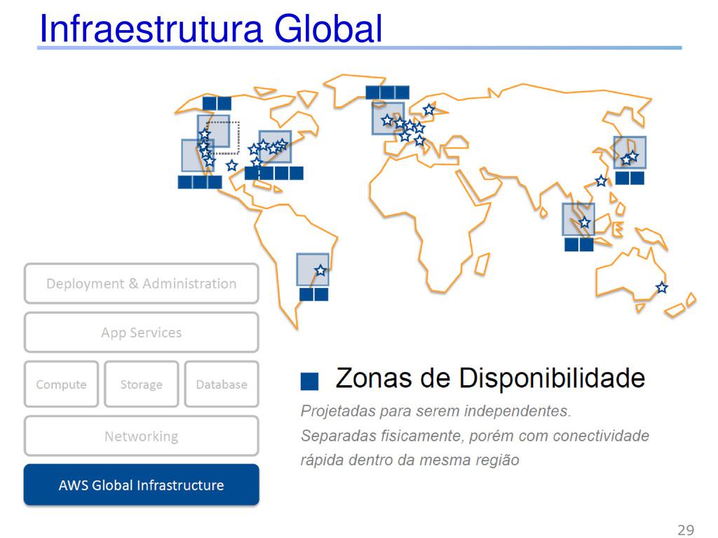 Infraestrutura Global 29