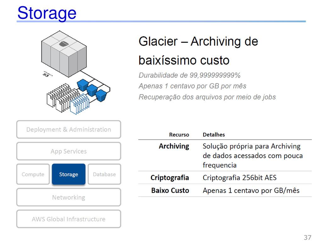 Storage 37