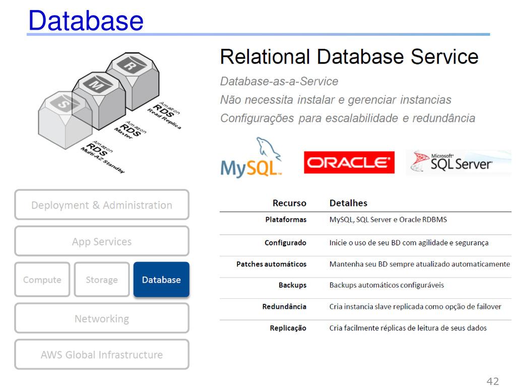 Database 42