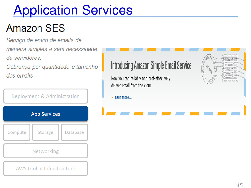 Application Services 45