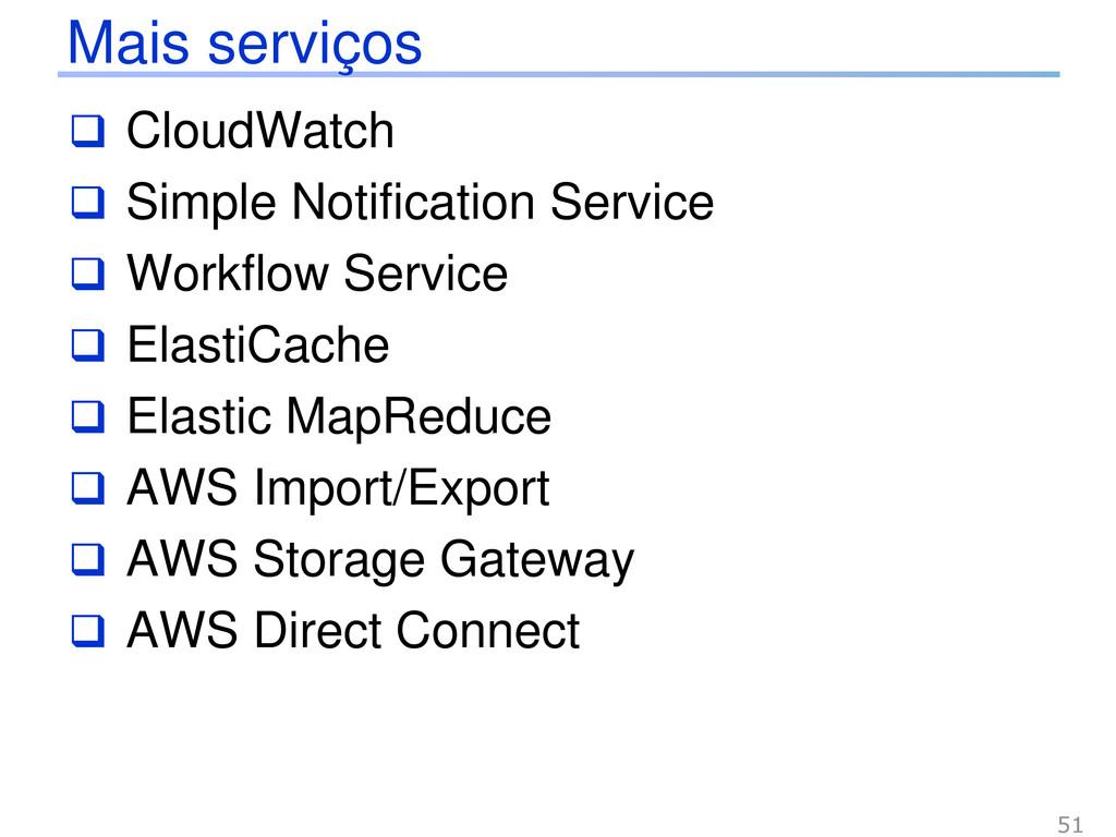  CloudWatch  Simple Notification Service  Wo...