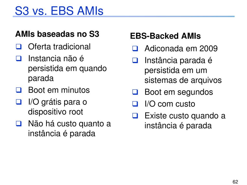S3 vs. EBS AMIs AMIs baseadas no S3  Oferta tr...