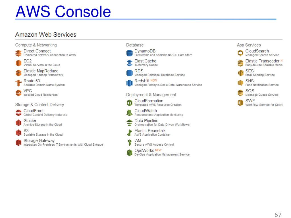 AWS Console 67
