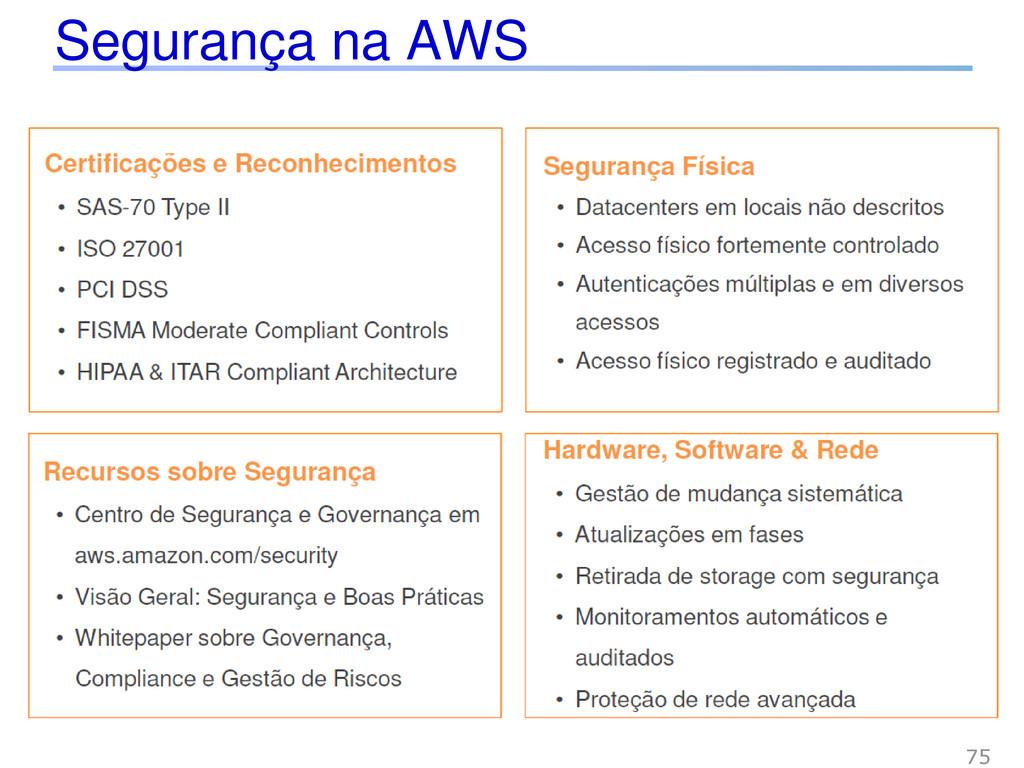 Segurança na AWS 75