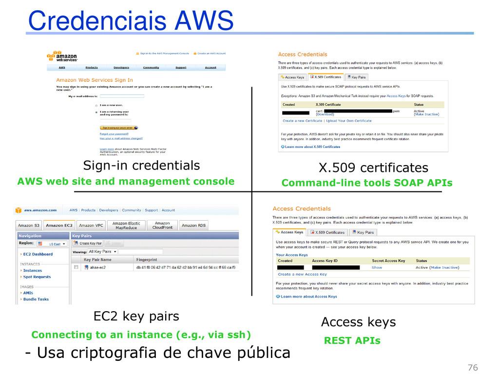 Credenciais AWS 76 Sign-in credentials X.509 ce...