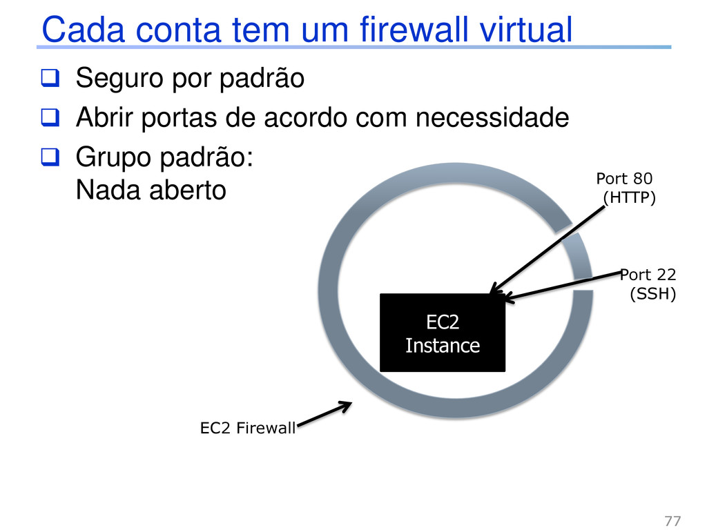 Cada conta tem um firewall virtual  Seguro por...