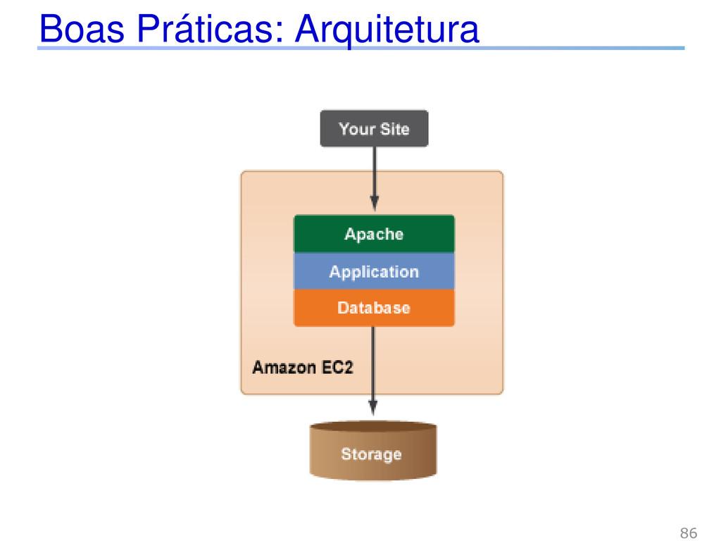 Boas Práticas: Arquitetura 86