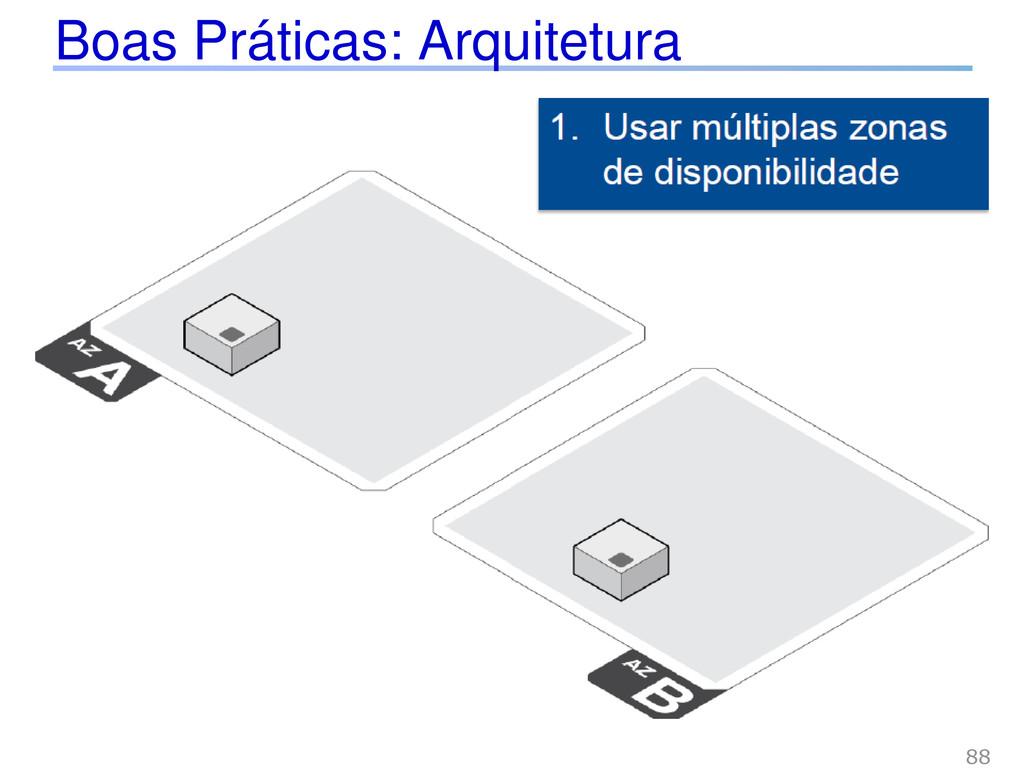 Boas Práticas: Arquitetura 88