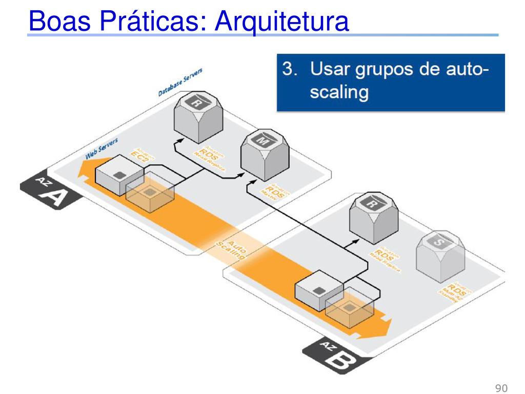 Boas Práticas: Arquitetura 90
