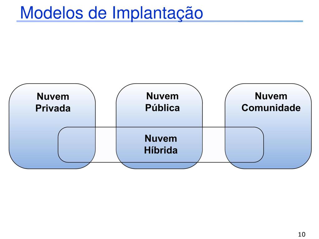 Modelos de Implantação 10