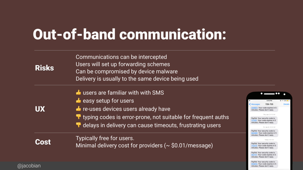 @jacobian Out-of-band communication: Risks Comm...