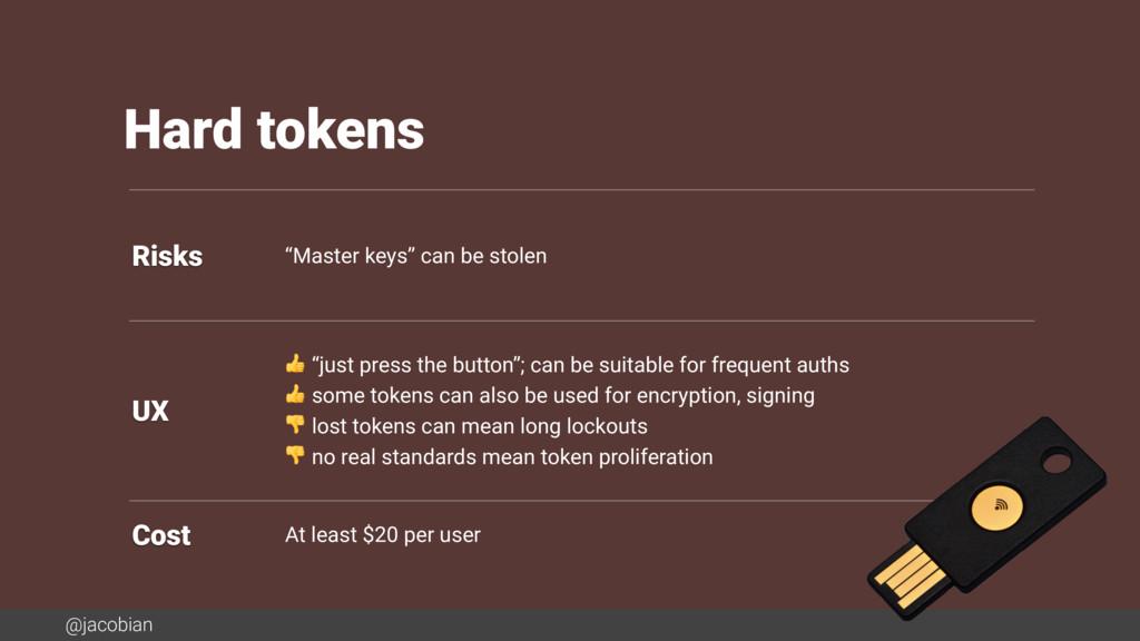 "@jacobian Hard tokens Risks ""Master keys"" can b..."