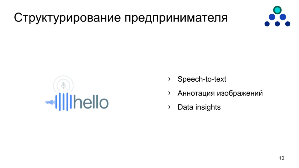 Структурирование предпринимателя 10 › Speech-to...