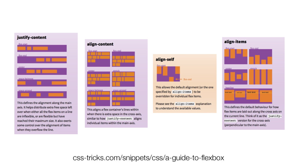 css-tricks.com/snippets/css/a-guide-to-flexbox
