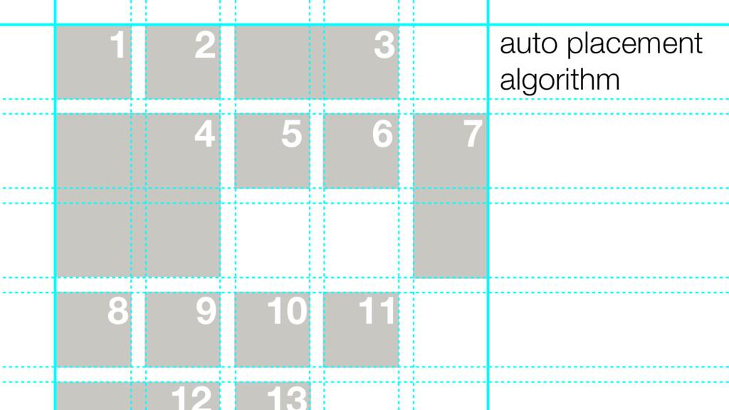 11 8 9 10 7 6 5 1 2 3 4 auto placement algorithm