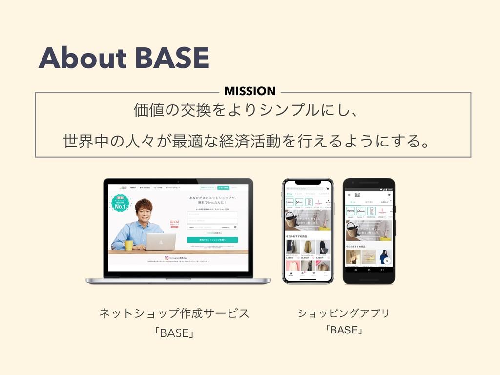 About BASE ՁͷަΛΑΓγϯϓϧʹ͠ɺ ੈքதͷਓʑ͕࠷దͳܦࡁ׆ಈΛߦ͑ΔΑ͏...