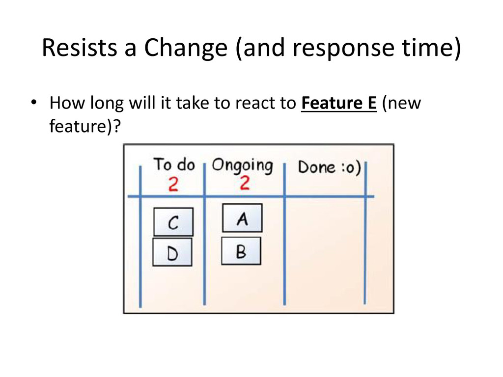 Resists a Change (and response time) • How long...